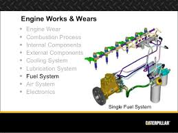 engine fuel line diagram cat engine wiring diagram cat c caterpillar 3208 wiring diagram engine systems diesel engine analyst part 2