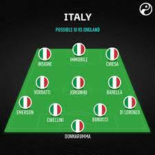 Italy vs England team news, expected ...