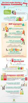 Best 25 Business Continuity Planning Ideas On Pinterest