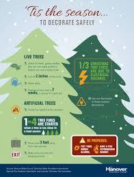 hanover insurance artificial tree holiday tree tree decorations insurance agency infographics infographic xmas trees info graphics