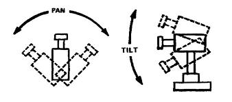 Resultado de imagem para camera movements