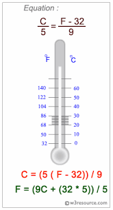 Weather Temp Conversion Chart Python Exercise Convert Temperatures To And From Celsius