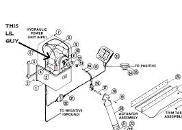 bennett trim tab actuator hinge replacement the hull truth Bennett Trim Tab Wiring Diagram Bennett Trim Tab Wiring Diagram #33 bennett trim tab wiring diagram for relays