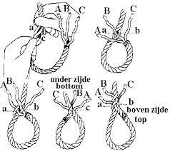 splitsen en knopen