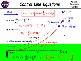equations which describe the sag of the control line