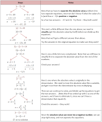 solving absolute value equations and inequalities worksheet answer