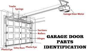 garage door parts garage doors