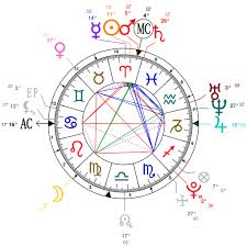 Astrology And Natal Chart Of Liza Koshy Born On 1996 03 31