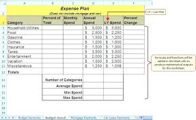 Car Payment Template Loan Amortization Calculator Excel Elegant
