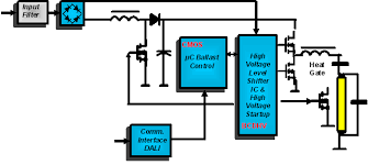 digital addressable lighting interface lowers the cost of mood figure 4 dali system block diagram