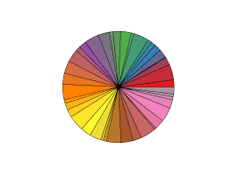 How Can I Generate More Colors On Pie Chart Matplotlib