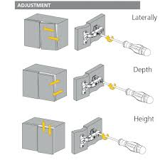 how to adjust cabinet hinges. ikea cabinet door hinge adjustment grass corner mounting. fitting. installation instructions fitting how to adjust hinges j