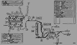 caterpillar srcr generator wiring diagram images caterpillar 3208 alternator wiring diagram caterpillar wiring