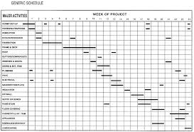 Bar Chart For Building Construction 45 Rigorous Bar Chart For Construction Scheduling