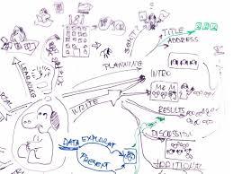 Scientific Writing Scientific Writing And Communication Training Ce3c