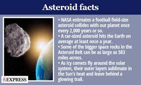 Nasa Skywatcher Chart Asteroid News Nasa Detect 450 Metre Wide Asteroid On Close