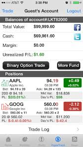 Premarket Quotes Amazing Pre Market Quotes Awesome Stock Tracker Real Time Stocks Forex