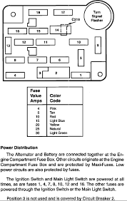 1993 ford taurus fuel pump relay decode fuse box under the dash ask your own ford question