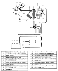 mazda b2500 location of all vaccum system truck not heating ask your own mazda question