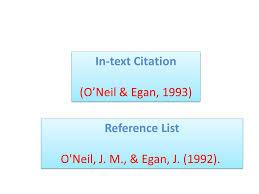 Apa Book Citation Apa Format