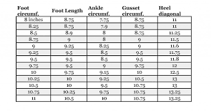 Knitting Sock Measurement Chart Foot Measurements For Knit Socks Data Sorted By Foot