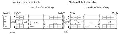 heavy vehicle electrical wiring