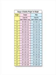 Height And Weight Charts Kozen Jasonkellyphoto Co