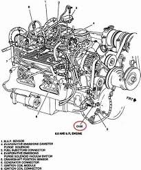 linode lon clara rgwm co uk 5 3 liter chevy engine diagram chevy 5 3 engine diagram thanks for ing our site this is images about chevy 5