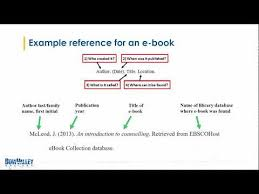 Apa Format Introduction Start Here What Is Apa Style Apa Style 6th Edition