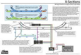 ho train wiring lights best secret wiring diagram • ho rail wiring diagrams hd wiring diagram wiring diagram atlas ho train layouts atlas ho train