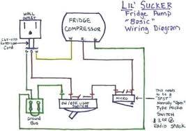 rainbow vacuum wire diagram wiring diagram rainbow vacuum wiring diagram u2013 faithfuldynamicsinternational comrainbow vacuum wiring diagram royal power tank pistol grip