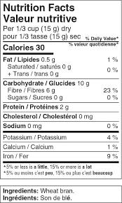Wheat Nutrition Chart Wheat Bran Rogers
