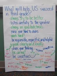 Classroom Expectation Anchor Charts Mr Pipers Classroom