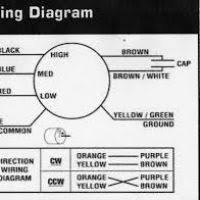 wiring diagram for smith motor wiring and schematics diagram Ao Smith Electric Motor Wiring Diagram i have a ao smith 3spd electric er motor replacing a ge wiring diagram ao smith electric motors wiring diagrams