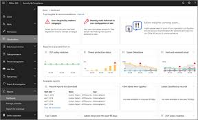 Microsoft Office Reports Smart Reports And Insights In The Security Compliance