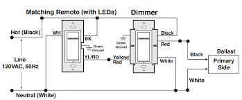 lutron 3 way dimmer switch wiring diagram fonar me dimmer switch wiring diagram lutron 3 way dimmer switch wiring diagram
