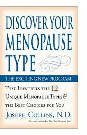 Menopause Hormone Levels Chart Menopause Types Your Hormones