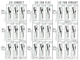 Golf Club Lie Angle Chart Brent Davis Golf Professional The Importance Of Lie Angle