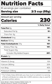 Bojangles Calorie Chart Nutrition And Supplements Principles Of Athletic Training