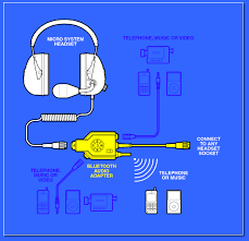 lynx helmets and headsets great for light sport aircraft Earpiece Bluetooth Wire Diagram Earpiece Bluetooth Wire Diagram #14 bluetooth headset wiring diagram