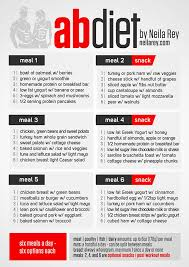 Fitness Diet Chart Diet Chart For Abs Workout Www Bedowntowndaytona Com