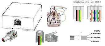 ethernet rj45 wiring diagram wiring diagrams ether rj45 wiring diagram image about