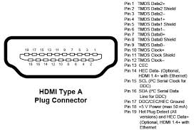 micro hdmi connector pinout diagram somurich com micro hdmi connector pinout diagram pretty hdmi pinout wiring diagram gallery electrical circuit