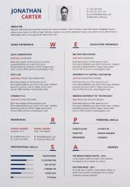 Marvelous Resume Template Libreoffice Creative Sample Resume Format