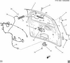 2001 dodge ram 3500 stereo wiring diagram 2001 discover your infiniti g35 wiring harness metra 2001 dodge ram 3500 stereo wiring diagram together 1989