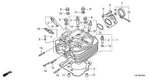 2004 honda 400ex wiring diagram 2004 image wiring 01 400ex wiring diagram wiring diagram and hernes on 2004 honda 400ex wiring diagram