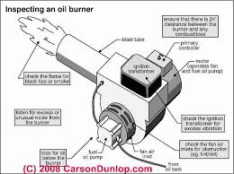 oil burner won t run diagnostic flowchart to troubleshoot oil burner schematic c carson dunlop associates
