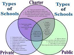 private school essay government schools vs private schools essay debate speech alamy government schools vs private schools essay debate speech alamy
