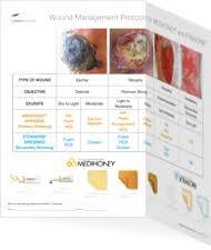 Medihoney Product Application Derma Sciences