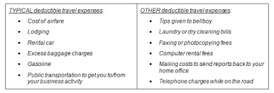 business travel what can i deduct